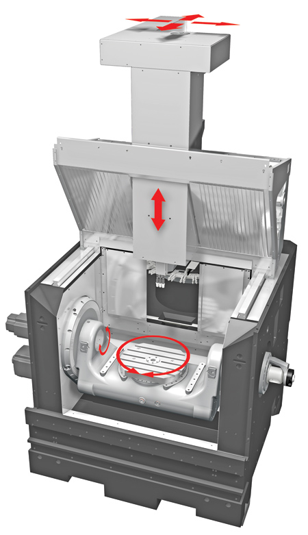 Entry Level 5 Axis Machine