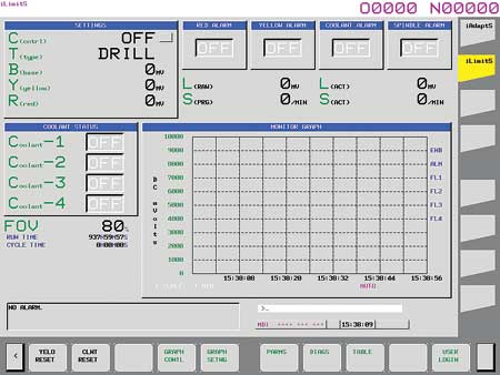iLimitS CNC Software Monitors Machine Process